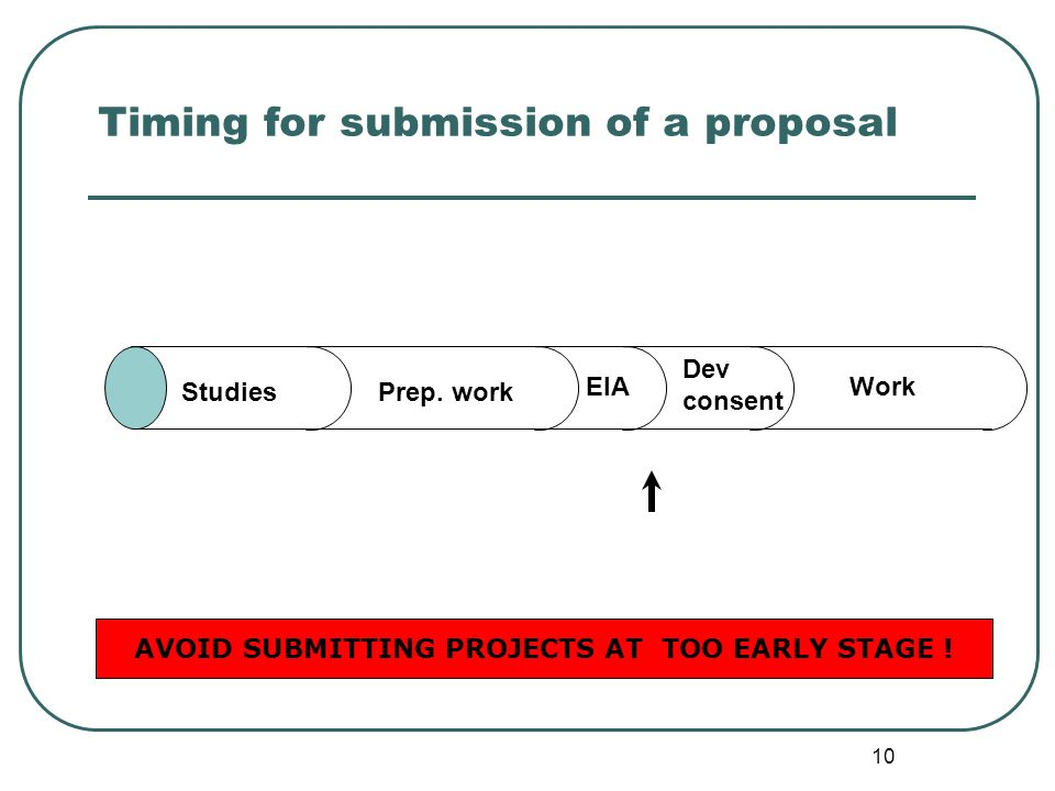 10 Timing for submission of a proposal Studies Work Dev consent EIA Prep.