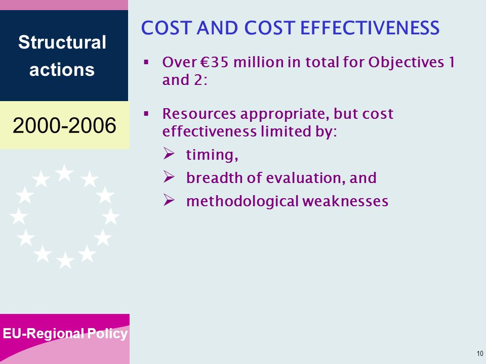 EU-Regional Policy Structural actions 10 COST AND COST EFFECTIVENESS Over 35 million in total for Objectives 1 and 2: Resources appropriate, but cost effectiveness limited by: timing, breadth of evaluation, and methodological weaknesses