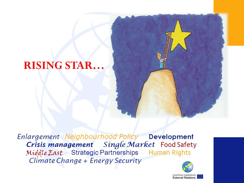 RISING STAR… Enlargement Neighbourhood Policy Development Crisis management Single Market Food Safety Middle East Strategic Partnerships Human Rights Climate Change + Energy Security