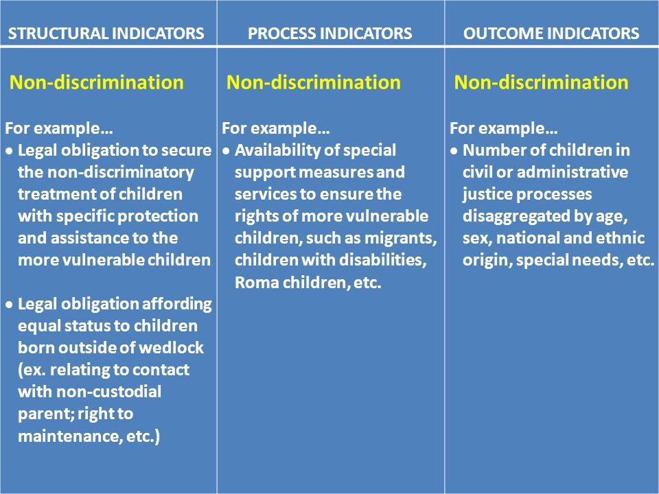 7 STRUCTURAL INDICATORS PROCESS INDICATORS OUTCOME INDICATORS Non-discrimination For example… Legal obligation to secure the non-discriminatory treatment of children with specific protection and assistance to the more vulnerable children Legal obligation affording equal status to children born outside of wedlock (ex.