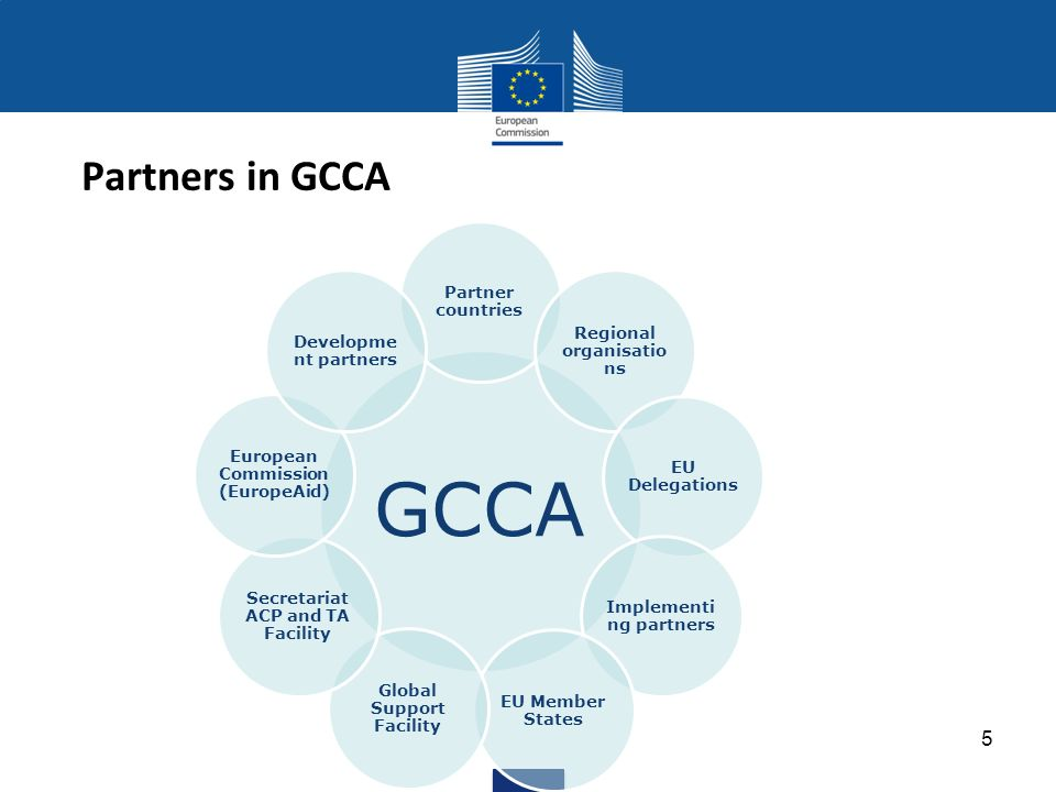 Partners in GCCA 5 GCCA Partner countries Regional organisatio ns EU Delegations Implementi ng partners EU Member States Global Support Facility Secretariat ACP and TA Facility European Commission (EuropeAid) Developme nt partners