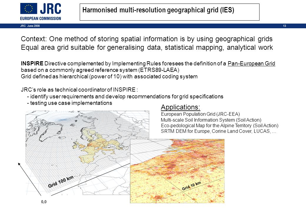 13JRC June 2008 Harmonised multi-resolution geographical grid (IES) Context: One method of storing spatial information is by using geographical grids Equal area grid suitable for generalising data, statistical mapping, analytical work INSPIRE Directive complemented by Implementing Rules foresees the definition of a Pan-European Grid based on a commonly agreed reference system (ETRS89-LAEA) Grid defined as hierarchical (power of 10) with associated coding system JRCs role as technical coordinator of INSPIRE : - identify user requirements and develop recommendations for grid specifications - testing use case implementations 0,0 Grid 100 km Grid 10 km Applications: European Population Grid (JRC-EEA) Multi-scale Soil Information System (Soil Action) Eco-pedological Map for the Alpine Territory (Soil Action) SRTM DEM for Europe, Corine Land Cover, LUCAS, …