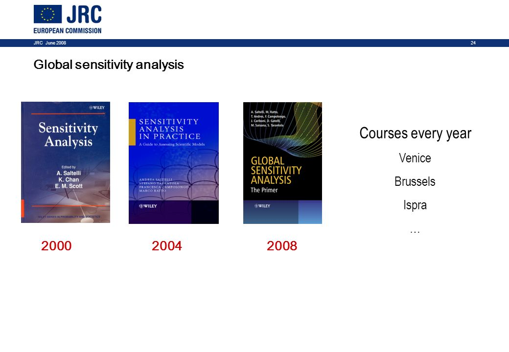 24JRC June 2008 Global sensitivity analysis 200020042008 Courses every year Venice Brussels Ispra …