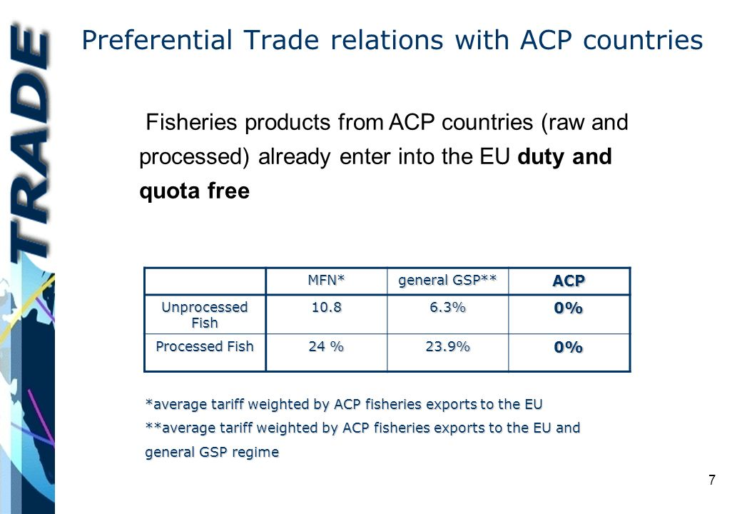 7 Preferential Trade relations with ACP countries Fisheries products from ACP countries (raw and processed) already enter into the EU duty and quota free MFN* general GSP** ACP Unprocessed Fish 10.86.3%0% Processed Fish 24 % 23.9%0% *average tariff weighted by ACP fisheries exports to the EU **average tariff weighted by ACP fisheries exports to the EU and general GSP regime