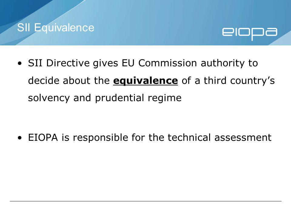 SII Equivalence SII Directive gives EU Commission authority to decide about the equivalence of a third countrys solvency and prudential regime EIOPA is responsible for the technical assessment