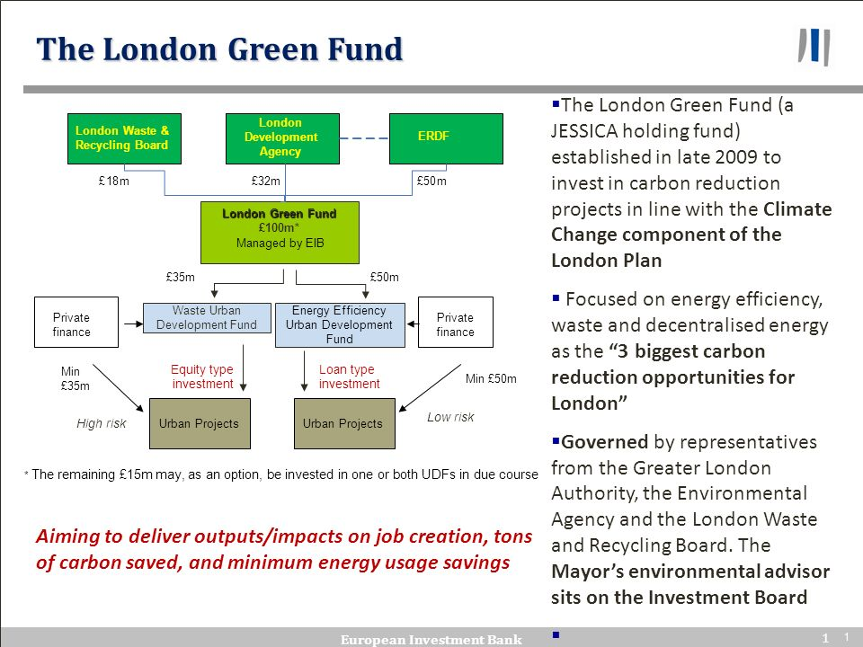 1 11 European Investment Bank 1 1 The London Green Fund (a JESSICA holding fund) established in late 2009 to invest in carbon reduction projects in line with the Climate Change component of the London Plan Focused on energy efficiency, waste and decentralised energy as the 3 biggest carbon reduction opportunities for London Governed by representatives from the Greater London Authority, the Environmental Agency and the London Waste and Recycling Board.