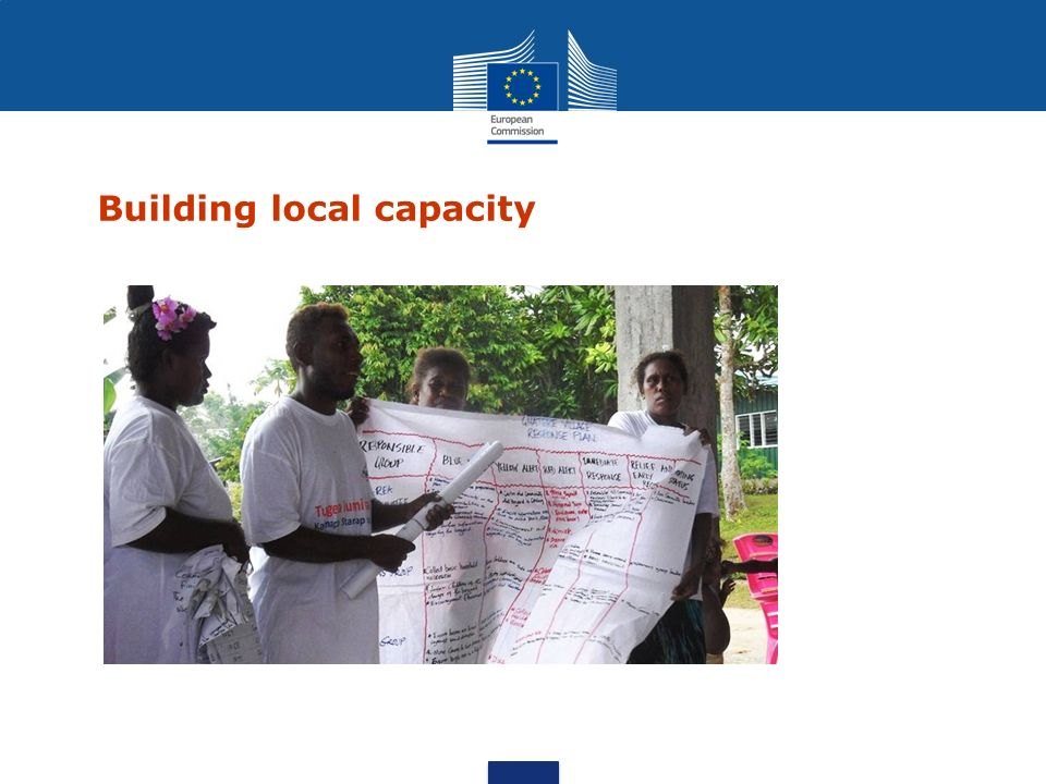 ECHOS DRR FUNDED ACTIVITIES Local capacity building/Training: search and rescue teams, provision of material and equipment, organisation of simulation exercises… 1.Awareness campaigns with the population (e.g.