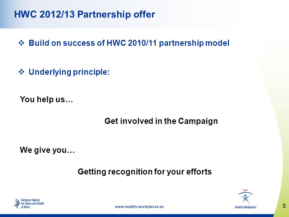 5 www.healthy-workplaces.eu HWC 2012/13 Partnership offer Build on success of HWC 2010/11 partnership model Underlying principle: You help us… Get involved in the Campaign We give you… Getting recognition for your efforts