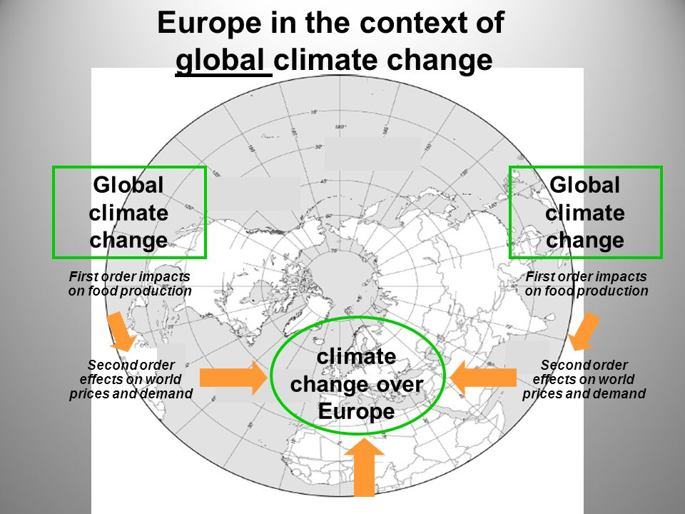 climate change over Europe Global climate change First order impacts on food production Second order effects on world prices and demand Global climate change First order impacts on food production Second order effects on world prices and demand Europe in the context of global climate change