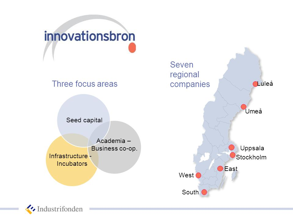 South West East Stockholm Uppsala Umeå Luleå Seed capital Three focus areas Seven regional companies Infrastructure - Incubators Academia – Business co-op.