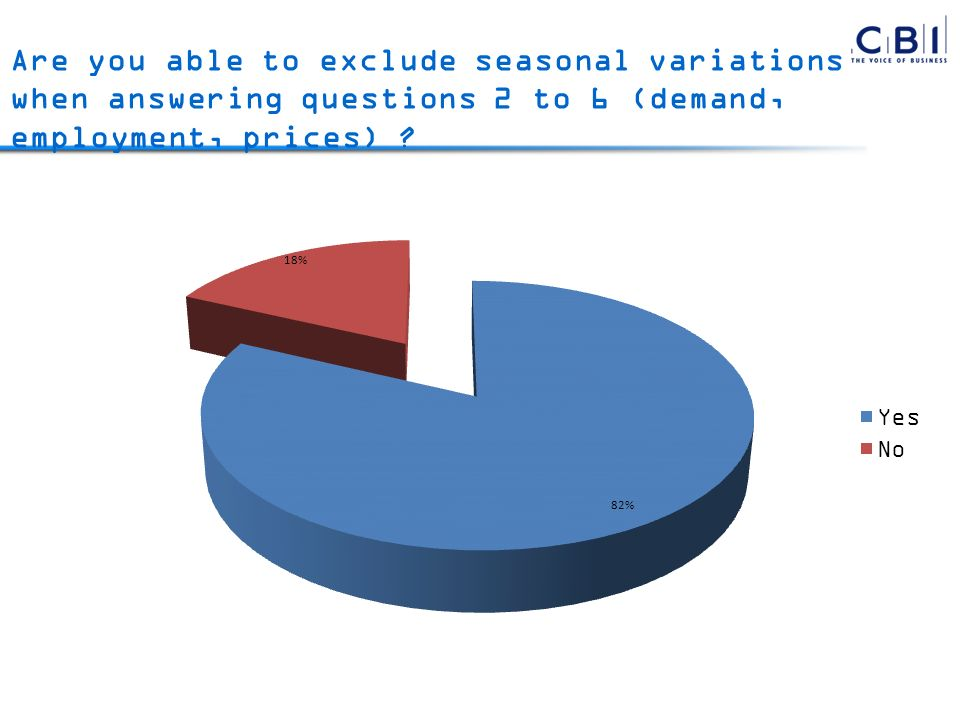 Are you able to exclude seasonal variations when answering questions 2 to 6 (demand, employment, prices)