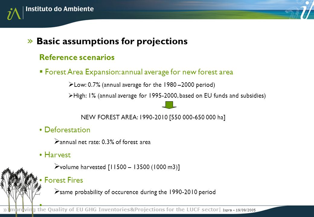 Improving the Quality of EU GHG Inventories&Projections for the LUCF sector| Ispra – 19/09/2005 » Basic assumptions for projections Reference scenarios Forest Area Expansion: annual average for new forest area Low: 0.7% (annual average for the 1980 –2000 period) High: 1% (annual average for 1995-2000, based on EU funds and subsidies) NEW FOREST AREA: 1990-2010 [550 000-650 000 ha] Deforestation annual net rate: 0.3% of forest area Harvest volume harvested [11500 – 13500 (1000 m3)] Forest Fires same probability of occurence during the 1990-2010 period