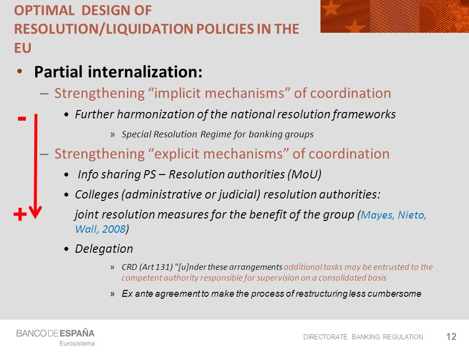 DIRECTORATE BANKING REGULATION OPTIMAL DESIGN OF RESOLUTION/LIQUIDATION POLICIES IN THE EU Partial internalization: – Strengthening implicit mechanisms of coordination Further harmonization of the national resolution frameworks »Special Resolution Regime for banking groups – Strengthening explicit mechanisms of coordination Info sharing PS – Resolution authorities (MoU) Colleges (administrative or judicial) resolution authorities: joint resolution measures for the benefit of the group (Mayes, Nieto, Wall, 2008) Delegation »CRD (Art 131) [u]nder these arrangements additional tasks may be entrusted to the competent authority responsible for supervision on a consolidated basis »Ex ante agreement to make the process of restructuring less cumbersome