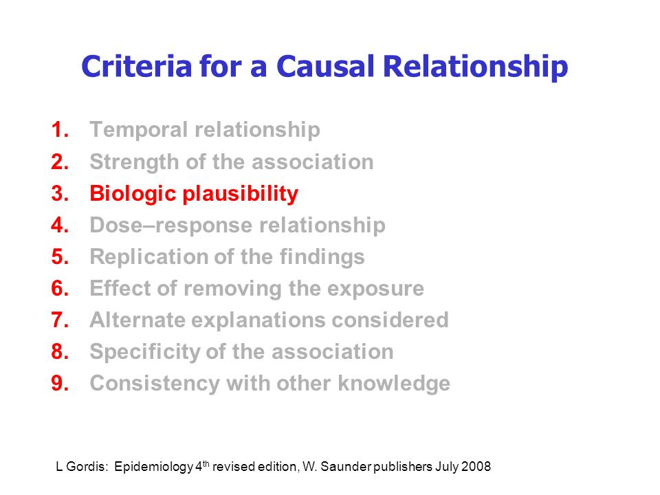 Criteria for a Causal Relationship 1.Temporal relationship 2.Strength of the association 3.Biologic plausibility 4.Dose–response relationship 5.Replication of the findings 6.Effect of removing the exposure 7.Alternate explanations considered 8.Specificity of the association 9.Consistency with other knowledge L Gordis: Epidemiology 4 th revised edition, W.