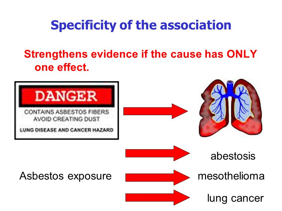 Specificity of the association Strengthens evidence if the cause has ONLY one effect.