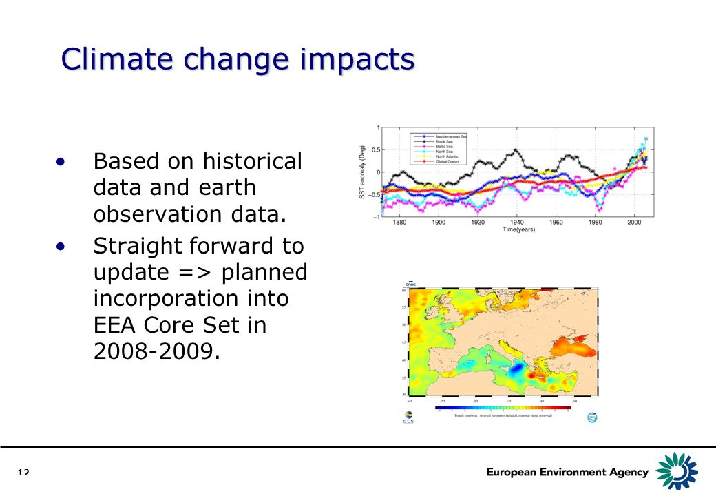 12 Climate change impacts Based on historical data and earth observation data.