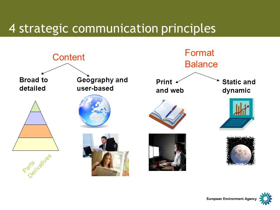 4 strategic communication principles Content Format Balance Broad to detailed Geography and user-based Print and web Static and dynamic Parts Derivatives