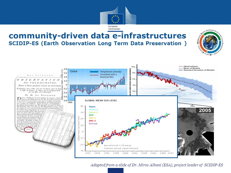 community-driven data e-infrastructures SCIDIP-ES (Earth Observation Long Term Data Preservation ) Adapted from a slide of Dr.