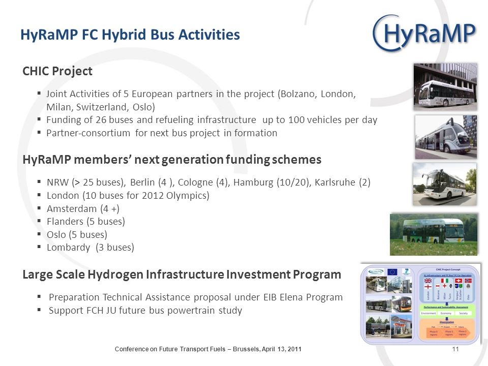 CHIC Project Joint Activities of 5 European partners in the project (Bolzano, London, Milan, Switzerland, Oslo) Funding of 26 buses and refueling infrastructure up to 100 vehicles per day Partner-consortium for next bus project in formation HyRaMP members next generation funding schemes NRW (> 25 buses), Berlin (4 ), Cologne (4), Hamburg (10/20), Karlsruhe (2) London (10 buses for 2012 Olympics) Amsterdam (4 +) Flanders (5 buses) Oslo (5 buses) Lombardy (3 buses) Large Scale Hydrogen Infrastructure Investment Program Preparation Technical Assistance proposal under EIB Elena Program Support FCH JU future bus powertrain study HyRaMP FC Hybrid Bus Activities 11Conference on Future Transport Fuels – Brussels, April 13, 2011