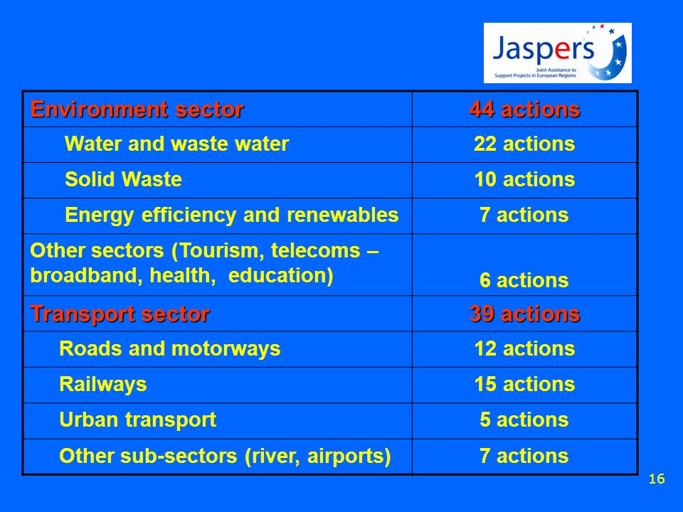 16 Environment sector 44 actions Water and waste water22 actions Solid Waste10 actions Energy efficiency and renewables7 actions Other sectors (Tourism, telecoms – broadband, health, education) 6 actions Transport sector 39 actions Roads and motorways12 actions Railways15 actions Urban transport5 actions Other sub-sectors (river, airports)7 actions