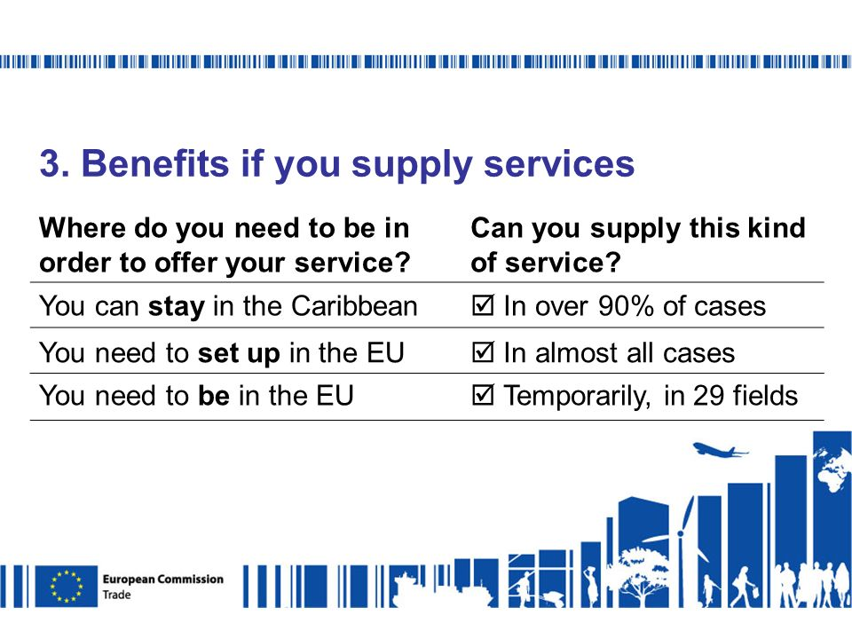 3. Benefits if you supply services Where do you need to be in order to offer your service.