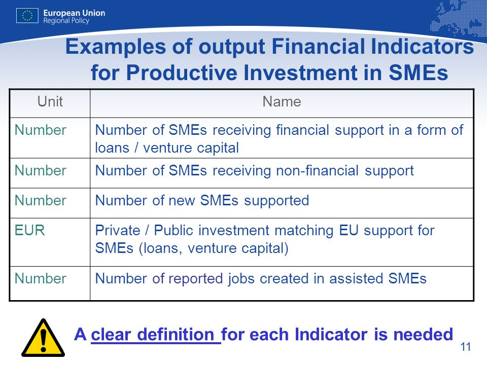 11 UnitName NumberNumber of SMEs receiving financial support in a form of loans / venture capital NumberNumber of SMEs receiving non-financial support NumberNumber of new SMEs supported EURPrivate / Public investment matching EU support for SMEs (loans, venture capital) NumberNumber of reported jobs created in assisted SMEs A clear definition for each Indicator is needed Examples of output Financial Indicators for Productive Investment in SMEs
