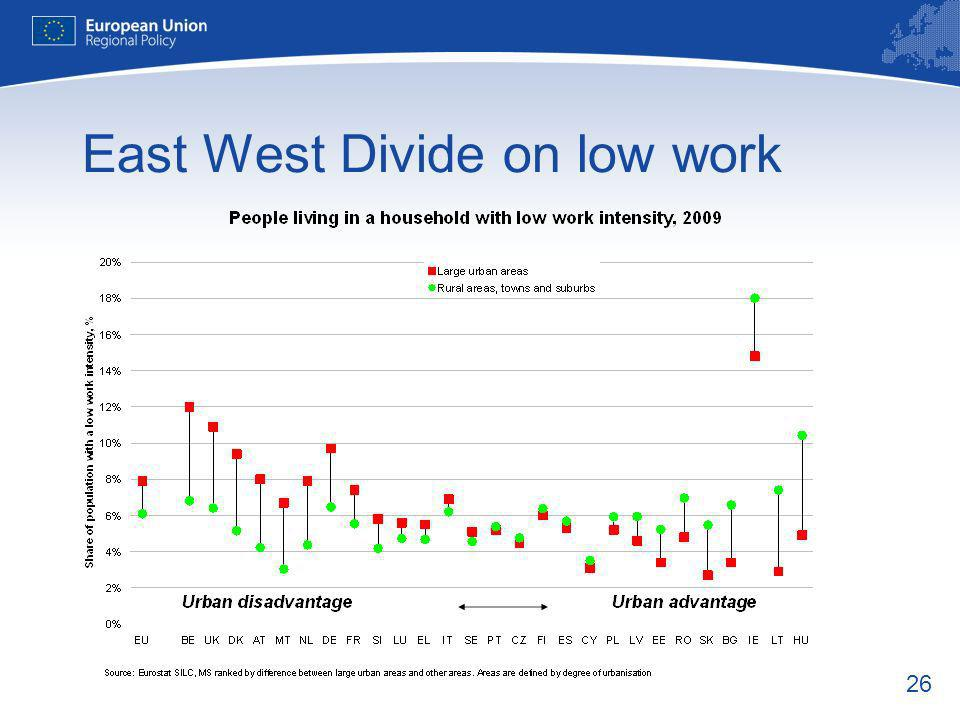 26 East West Divide on low work