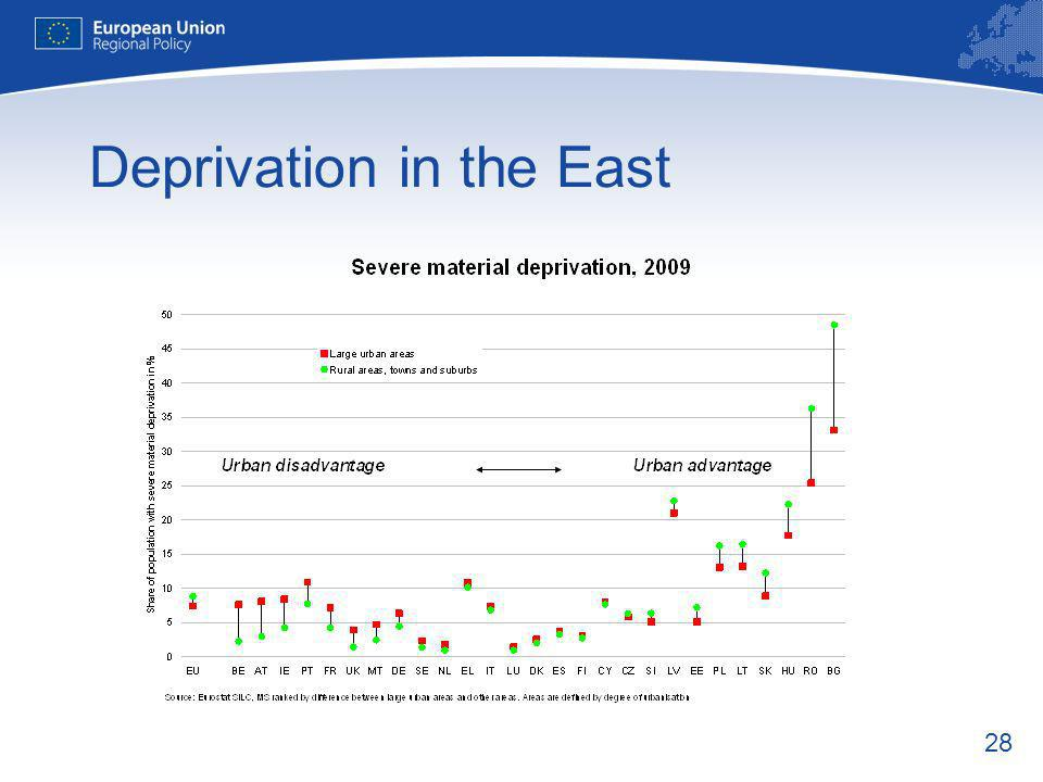 28 Deprivation in the East