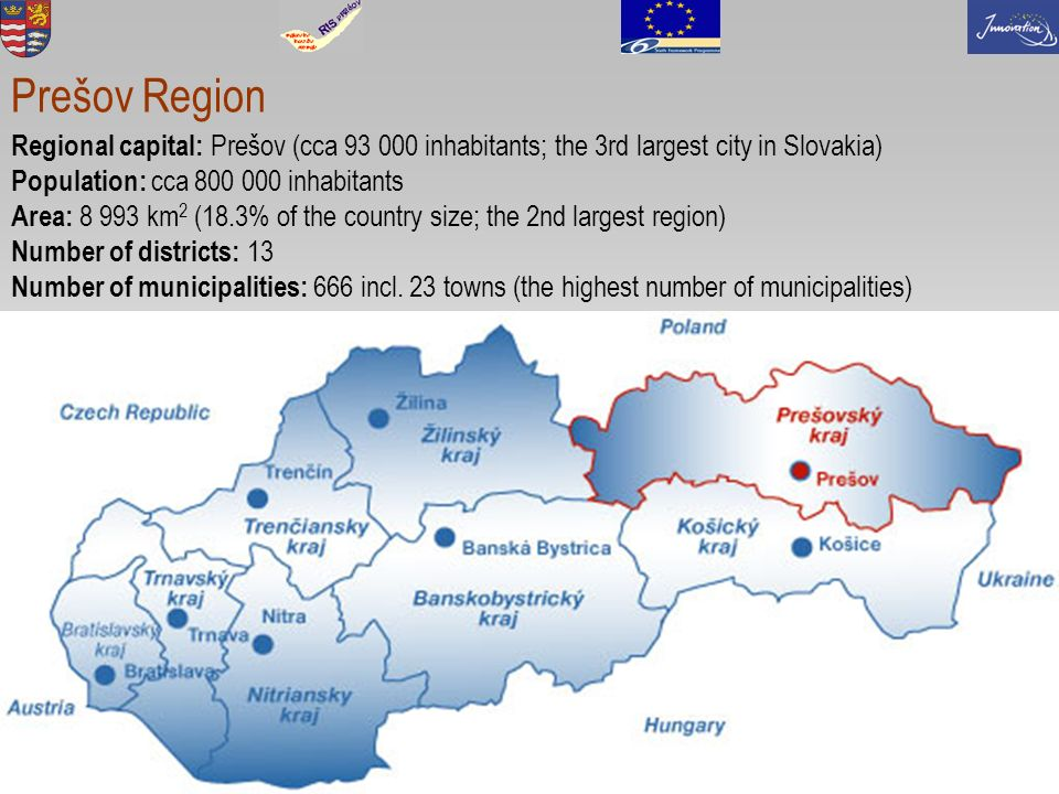 3 Prešov Region Regional capital: Prešov (cca 93 000 inhabitants; the 3rd largest city in Slovakia) Population: cca 800 000 inhabitants Area: 8 993 km 2 (18.3% of the country size; the 2nd largest region) Number of districts: 13 Number of municipalities: 666 incl.