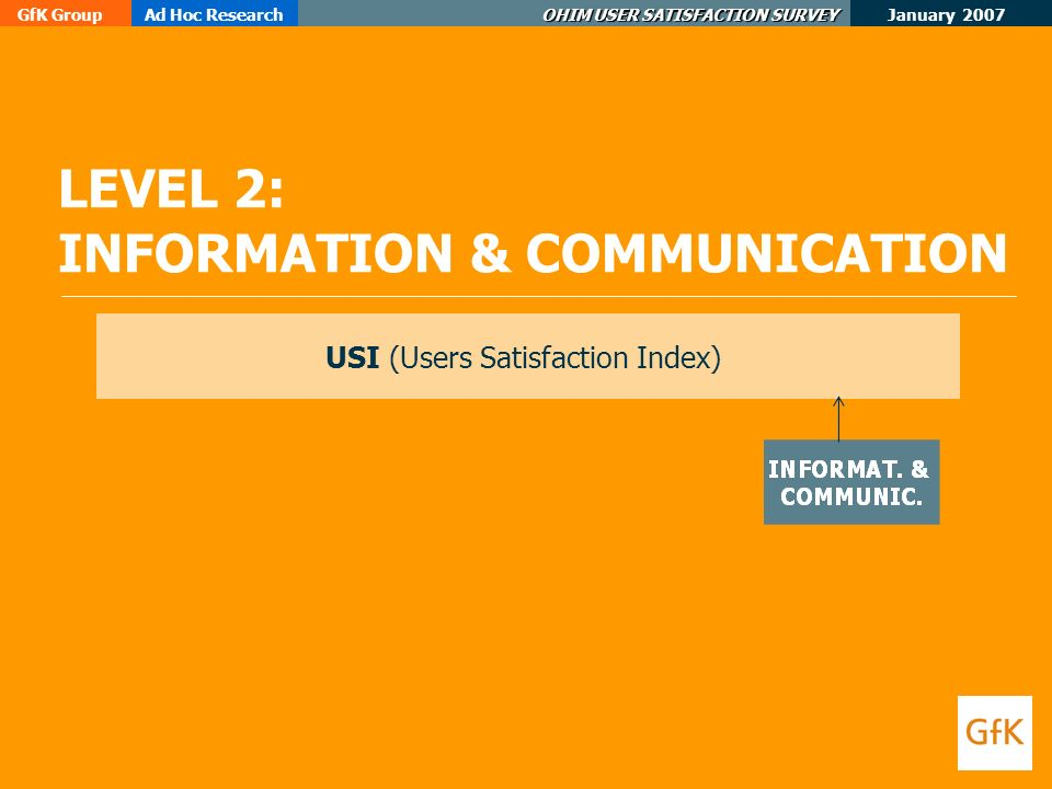 January 2007 GfK GroupAd Hoc Research OHIM USER SATISFACTION SURVEY LEVEL 2: INFORMATION & COMMUNICATION USI (Users Satisfaction Index)