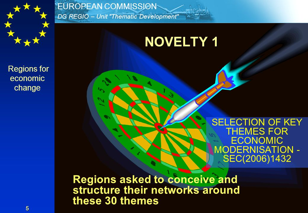 DG REGIO – Unit Thematic Development EUROPEAN COMMISSION 5 NOVELTY 1 SELECTION OF KEY THEMES FOR ECONOMIC MODERNISATION - SEC(2006)1432 Regions asked to conceive and structure their networks around these 30 themes Regions for economic change