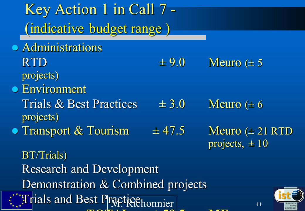 11 Key Action 1 in Call 7 - ( indicative budget range ) Administrations Administrations RTD ± 9.0Meuro (± 5 projects) Environment Environment Trials & Best Practices ± 3.0Meuro (± 6 projects) Transport & Tourism ± 47.5Meuro (± 21 RTD projects, ± 10 BT/Trials) Transport & Tourism ± 47.5Meuro (± 21 RTD projects, ± 10 BT/Trials) Research and Development Demonstration & Combined projects Trials and Best Practice TOTAL ± 59.5MEuro TOTAL ± 59.5MEuro M.