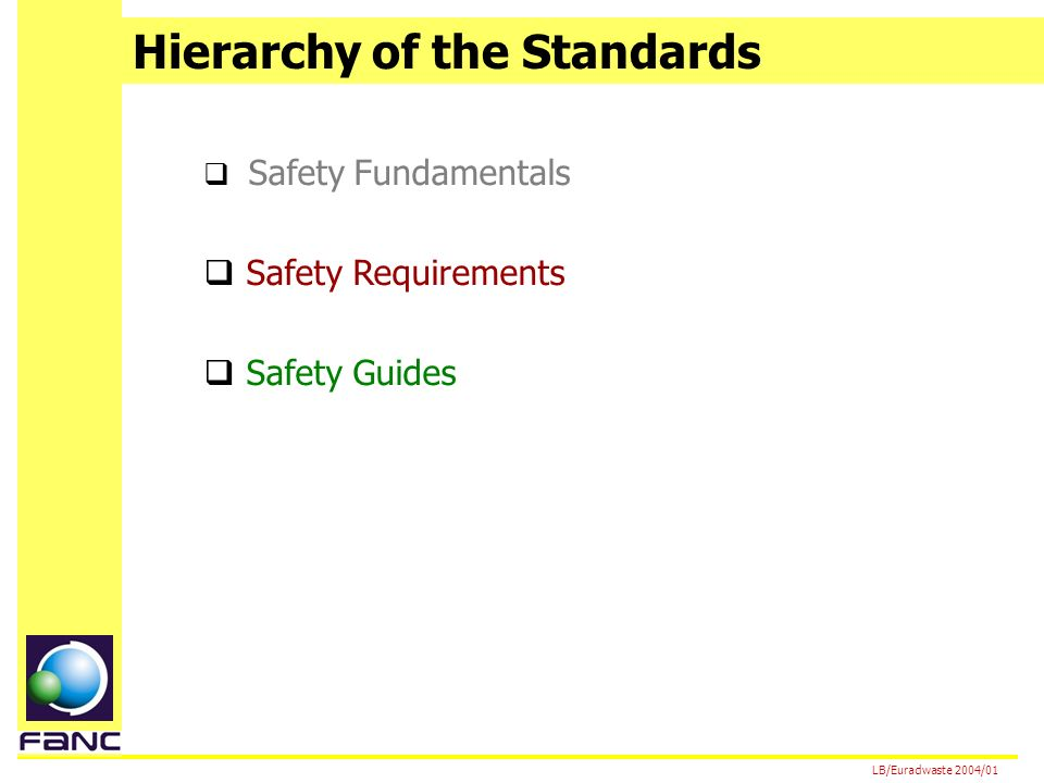 Hierarchy of the Standards Safety Fundamentals Safety Requirements Safety Guides LB/Euradwaste 2004/01