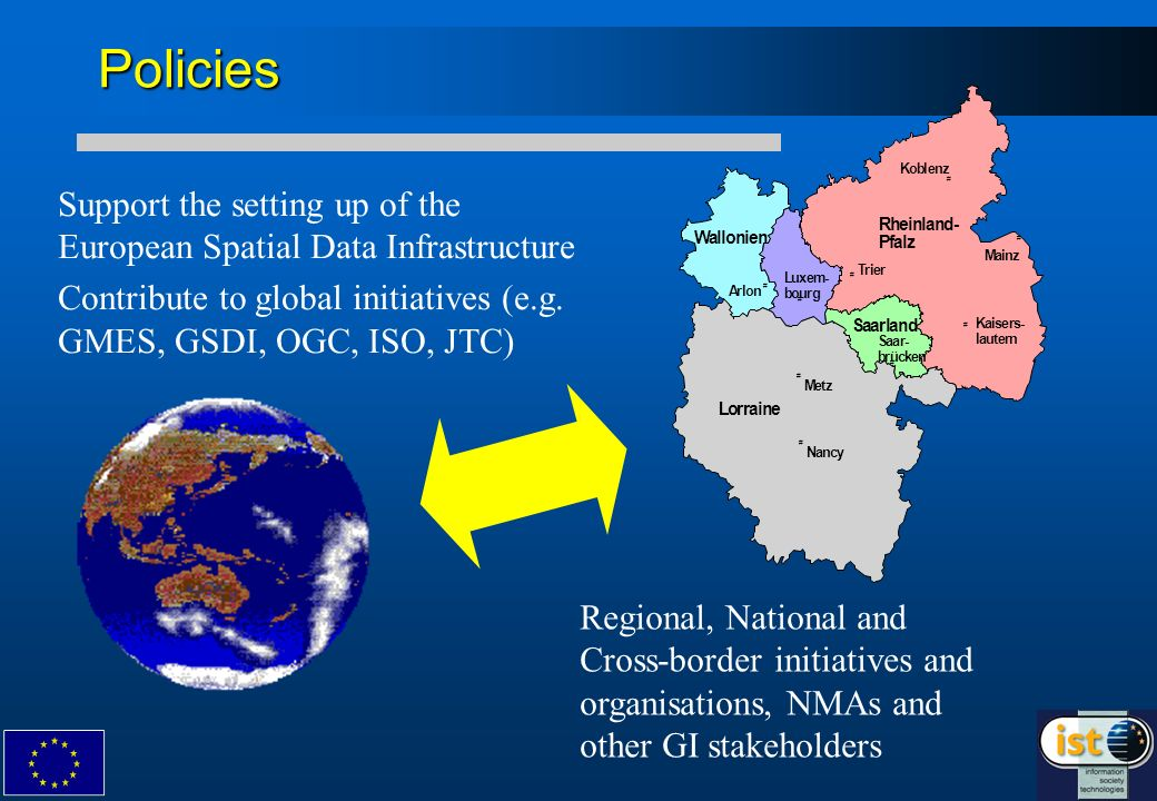 Policies Regional, National and Cross-border initiatives and organisations, NMAs and other GI stakeholders Support the setting up of the European Spatial Data Infrastructure Contribute to global initiatives (e.g.
