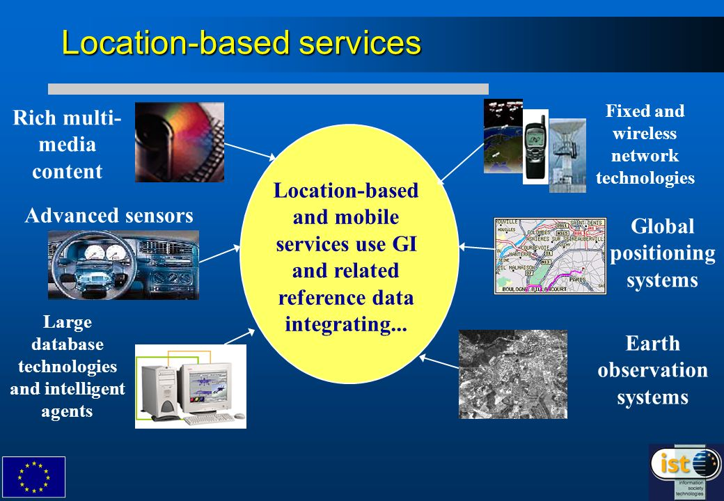 Location-based services Global positioning systems Advanced sensors Large database technologies and intelligent agents Location-based and mobile services use GI and related reference data integrating...