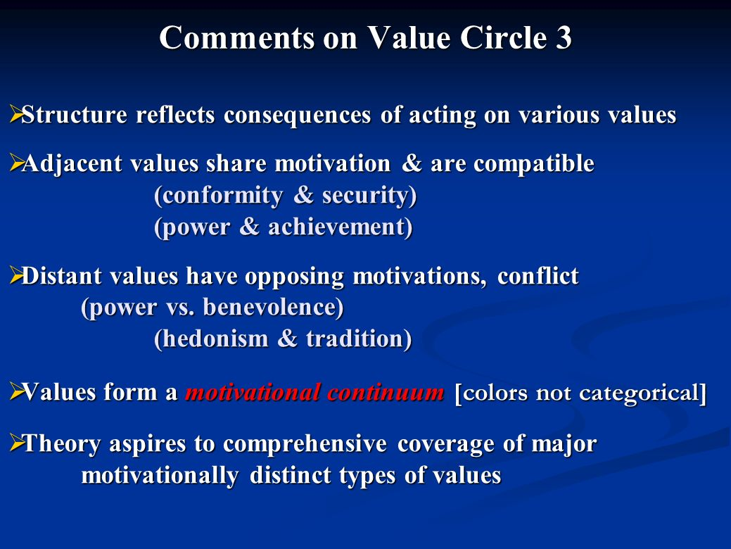 Comments on Value Circle 3 Structure reflects consequences of acting on various values Structure reflects consequences of acting on various values Adjacent values share motivation & are compatible (conformity & security) (power & achievement) Adjacent values share motivation & are compatible (conformity & security) (power & achievement) Distant values have opposing motivations, conflict (power vs.
