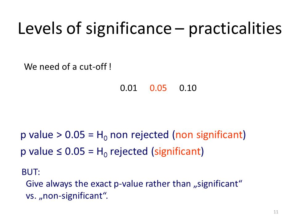 Levels of significance – practicalities We need of a cut-off .