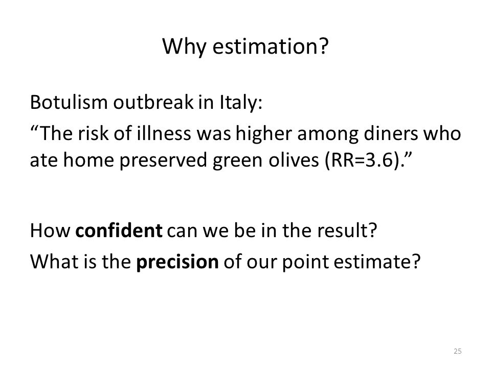Why estimation.