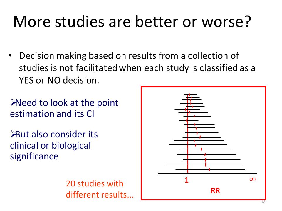 More studies are better or worse.