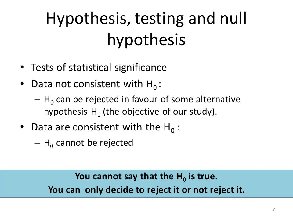 Hypothesis, testing and null hypothesis Tests of statistical significance Data not consistent with H 0 : – H 0 can be rejected in favour of some alternative hypothesis H 1 (the objective of our study).