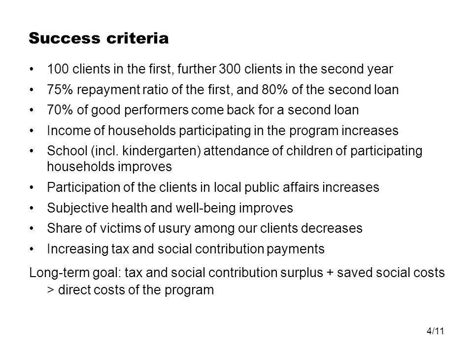 4/11 Success criteria 100 clients in the first, further 300 clients in the second year 75% repayment ratio of the first, and 80% of the second loan 70% of good performers come back for a second loan Income of households participating in the program increases School (incl.