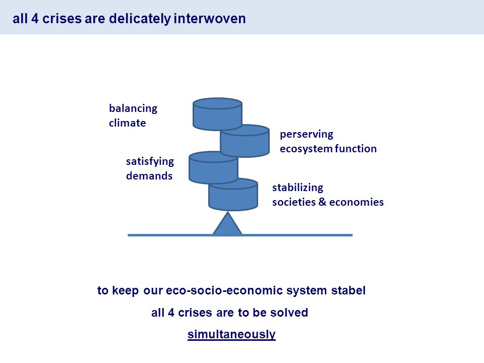 all 4 crises are delicately interwoven balancing climate perserving ecosystem function satisfying demands stabilizing societies & economies to keep our eco-socio-economic system stabel all 4 crises are to be solved simultaneously