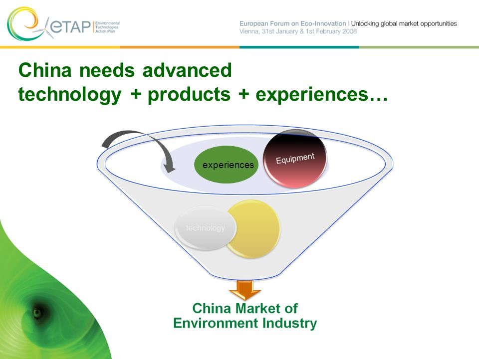 China needs advanced technology + products + experiences… experiences