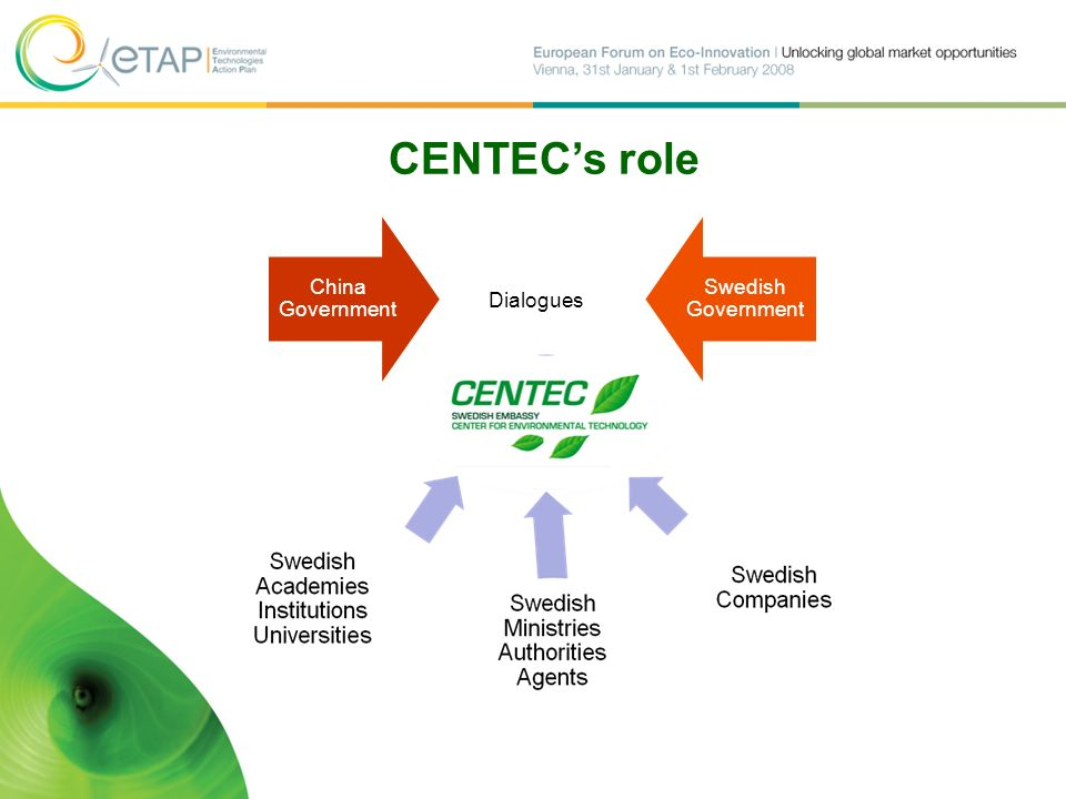 CENTECs role China Government Swedish Government Dialogues