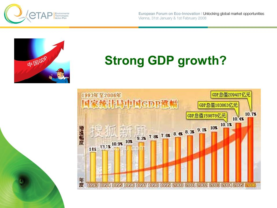 Strong GDP growth