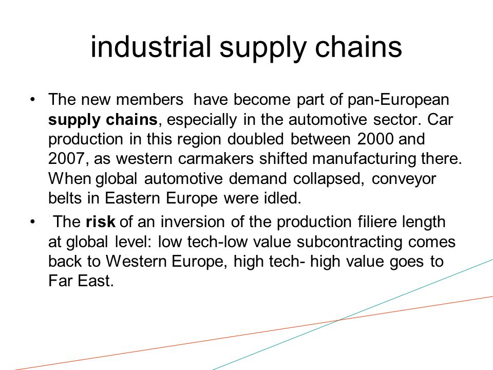 industrial supply chains The new members have become part of pan-European supply chains, especially in the automotive sector.