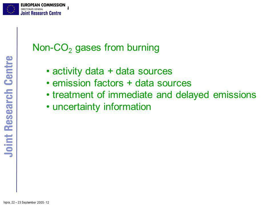Ispra, 2 2 – 2 3 September 2005 - 12 Non-CO 2 gases from burning activity data + data sources emission factors + data sources treatment of immediate and delayed emissions uncertainty information