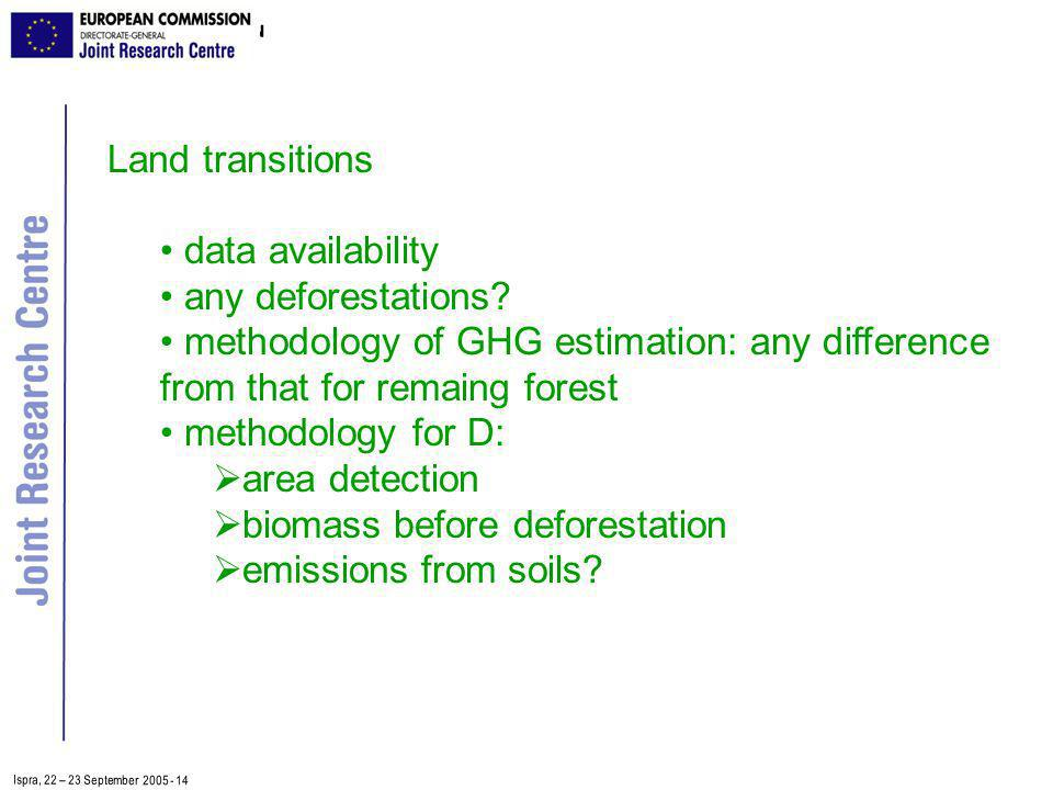 Ispra, 2 2 – 2 3 September 2005 - 14 Land transitions data availability any deforestations.