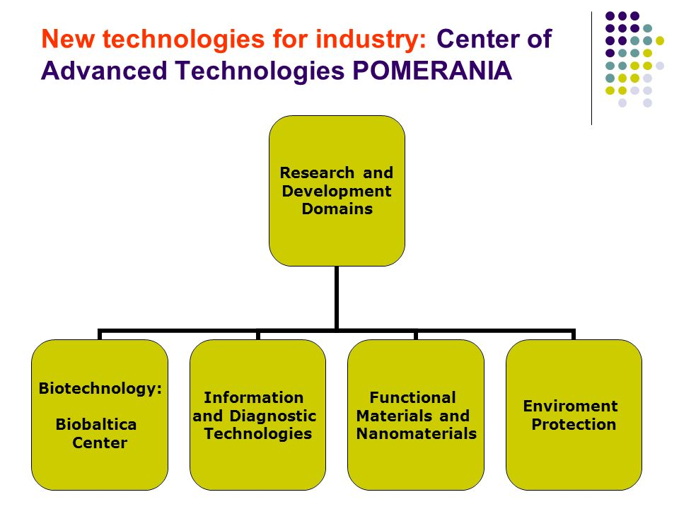 New technologies for industry: Center of Advanced Technologies POMERANIA Research and Development Domains Biotechnology: Biobaltica Center Information and Diagnostic Technologies Functional Materials and Nanomaterials Enviroment Protection