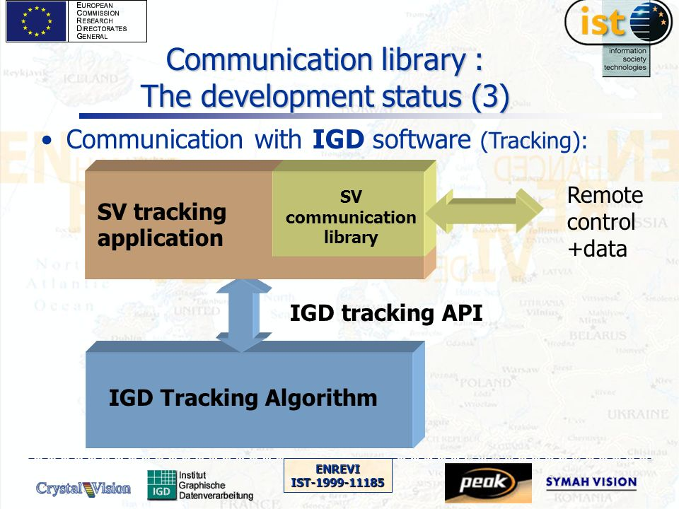 ENREVIIST-1999-11185 Communication library : The development status (3) Communication with IGD software (Tracking): IGD Tracking Algorithm IGD tracking API SV tracking application SV communication library Remote control +data